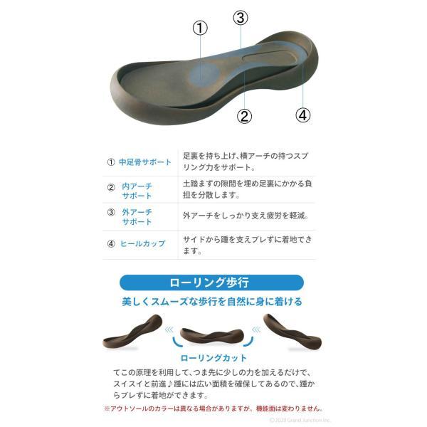 リゲッタカヌー レディース 靴 ベルクロ マジックテープ プレミアム セール SALE gjweb 14