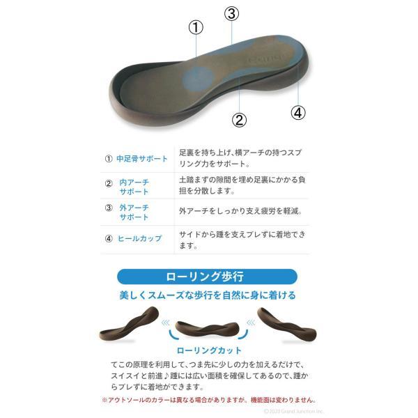 リゲッタ カヌー サンダル レディース 履きやすい ぺたんこ デザイン ベルクロ ストラップ sandal|gjweb|17