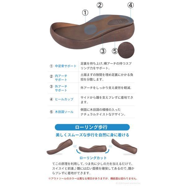 リゲッタ カヌー サンダル レディース  厚底 ウェッジソール クロス ベルト つっかけ 安定 履きやすい sandal gjweb 14