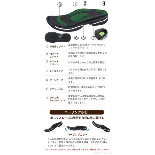 リゲッタ サンダル レディース オフィス ストラップ 甲高 幅広 履きやすい ベルクロ 防滑 グミ インソール sandal gjweb 15