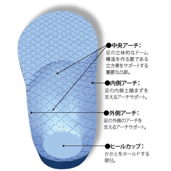 [健康・予防]ReaLine リアライン・インソール・ジュニア(子供用) 幼少期から起きる足のゆがみを整え、健康な足や膝の発達を促す|glab|02