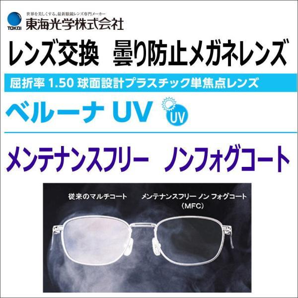 レンズ交換用 曇り防止メガネレンズ 曇り止め 東海光学 ベルーナUV 1.5球面HMCレンズ 2枚1組
