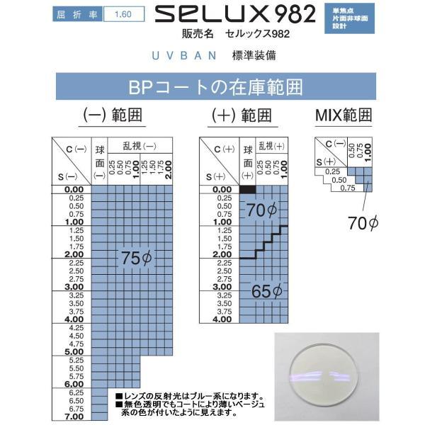 PCメガネ PC用 パソコン用 HOYA 1.6薄型非球面レンズ ブルーライトカット PCメガネレンズ|glasscore|02