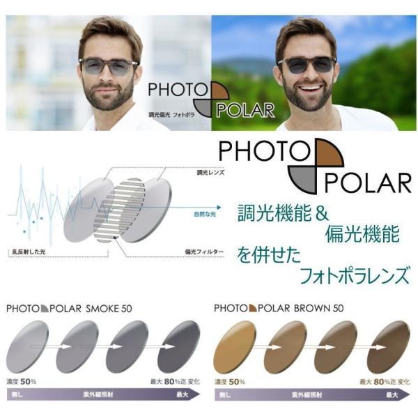 レンズ交換用 度付き 単焦点1.6薄型 内面非球面 調光偏光レンズ メガネ サングラス 度付レンズ 釣り ゴルフ ドライブ 偏光サングラス