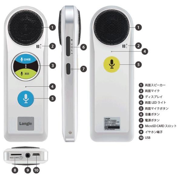 Langie(ランジー)多機能音声 翻訳機 - コミュニケーションが必要な場所で|globalmart|02