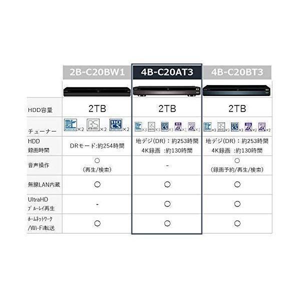 シャープ ブルーレイレコーダー 2TB 3チューナー 4Kチューナー内蔵 Ultla HDブルーレイ対応 AQUOS 4B-C20AT3|globetrotter-shop|05