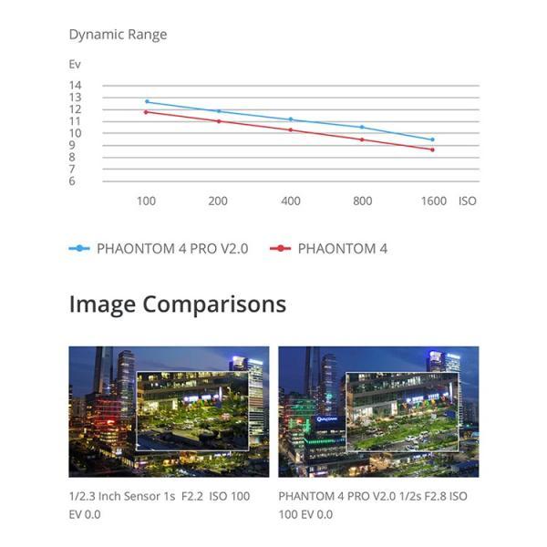 【国内正規品】PHANTOM 4 PRO V2.0 ファントム4 プロ ドローン DJI 4K P4 映画 4km対応 カメラ ビデオ 空撮 ActiveTrack ノイズ低減 4dB 5方向障害物検知|glock|08