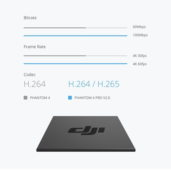 【国内正規品】PHANTOM 4 PRO V2.0 ファントム4 プロ ドローン DJI 4K P4 映画 4km対応 カメラ ビデオ 空撮 ActiveTrack ノイズ低減 4dB 5方向障害物検知|glock|09