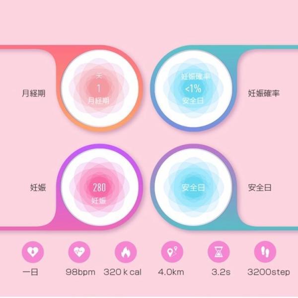 2019最新版 スマートウォッチ 日本語対応 カラーディスプレイ フィットネス ブレスレット iPhone Android IP7 防水防塵 睡眠計 血圧 活動計 カロリー|glock|13