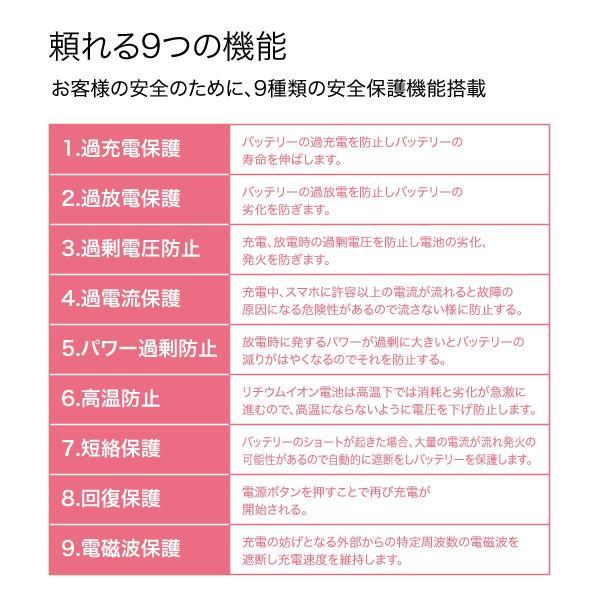 モバイルバッテリー 10000mAh 大容量 軽量 液晶残量表示付 iPhoneXS iPhone android スマートフォン モバイル バッテリー jiang-bt03|gochumon|13