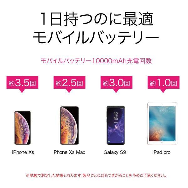 モバイルバッテリー 10000mAh 大容量 軽量 液晶残量表示付 iPhoneXS iPhone android スマートフォン モバイル バッテリー jiang-bt03|gochumon|04
