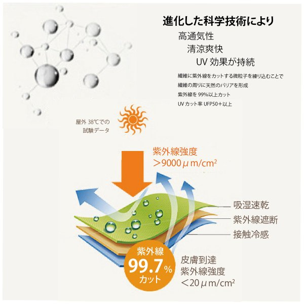 UVカット ストール アームカバー マスク 日焼け防止 パーカー カーディガン 海 海水浴 uvstole|gochumon|09