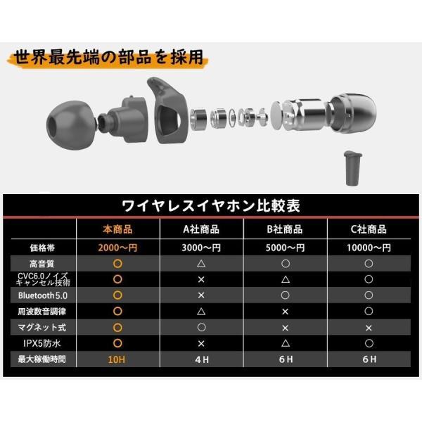ワイヤレスイヤホン Bluetooth 5.0 イヤホン 両耳 高音質 スポーツ ブルートゥース カナル型 ステレオ 1年保証 CVC6.0ノイズキャンセリング 通話 ワイヤレス|goen-yahuu-ten|17
