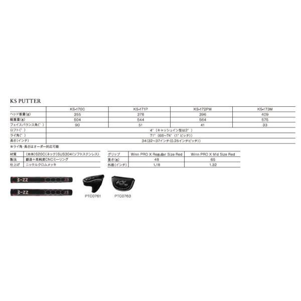 MASTER-SPORT Keilrippenreimen 5PK1345-PCS-MS