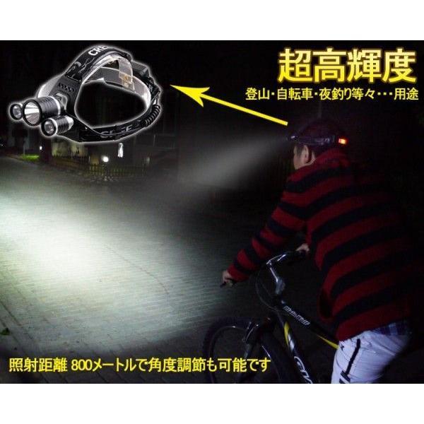 LEDヘッドランプ 4000lm ヘッドライト ヘルメット ライト 作業用 CREE 充電式 防水 防災 地震 一年保証  HL90