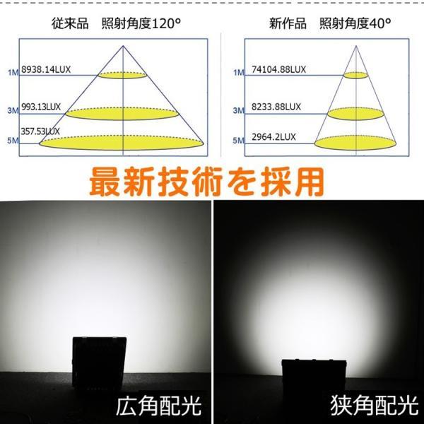 防災 LED投光器 200W  照射角度40° 薄型 防水 スポットライト 美容室 住宅 店舗 屋外用照明 昼光色 インテリア照明 玄関灯 LDJ-200K|goodgoods-2|05