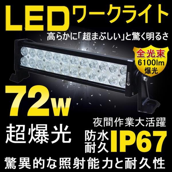 72W LEDワークライト GOODGOODS 安心の1年保証