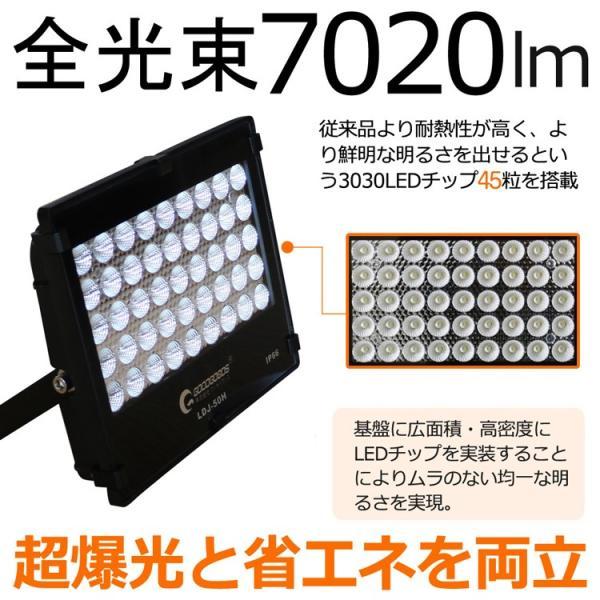 LED投光器 50W  500W相当 看板用スポットライト 薄型 防水 美容室 住宅 店舗 屋外用照明 昼光色 インテリア照明 玄関灯 LDJ-50H|goodgoods-2|03