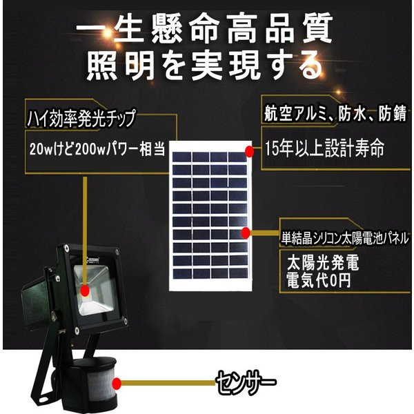LED投光器 20W 200W相当 センサーライト 防犯 人感 太陽光発電 ソーラーライト 屋外 駐車場 外灯 防災グッズ 一年保証 T-GY20X goodgoods-2 03