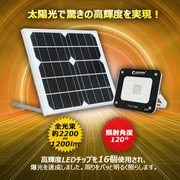 ソーラーライト 屋外 明るい ガーデンライト LED投光器 充電式 20W ソーラー投光器 薄型 電池交換式 昼光色 庭園灯 TYH-16M|goodgoods-2|02