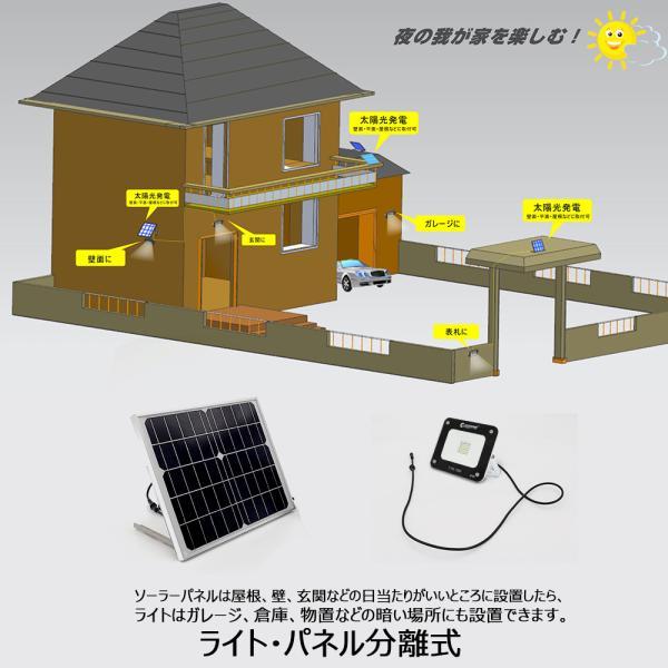 ソーラーライト 屋外 明るい ガーデンライト LED投光器 充電式 20W ソーラー投光器 薄型 電池交換式 昼光色 庭園灯 TYH-16M|goodgoods-2|04