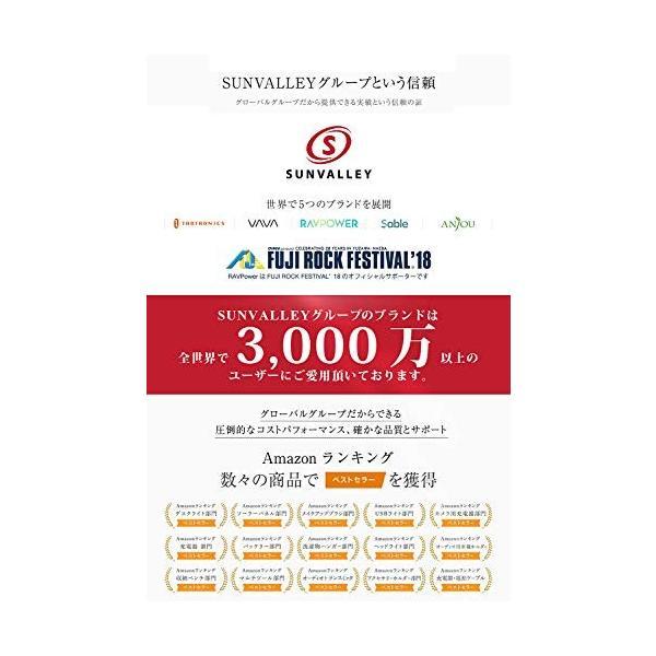 RAVPower バッテリーパック キャノン LP-E6 LP-E6N 互換バッテリー 2個 + 充電器 セット (大容量 2000mAh USB 急|goodjob-syoukai|02
