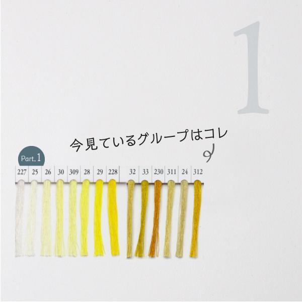 シャッペスパン ミシン糸 60番 黄色 200m Part1|goods-pro|02