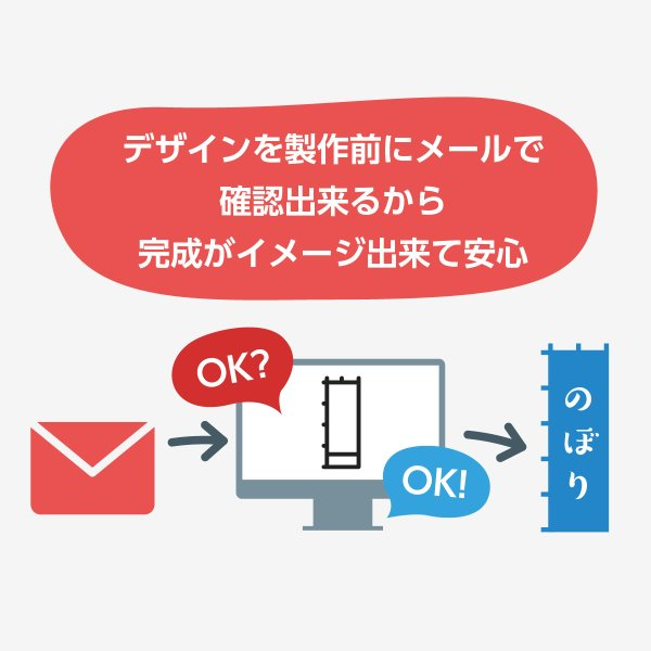 のぼりデザイン依頼|goods-pro|05