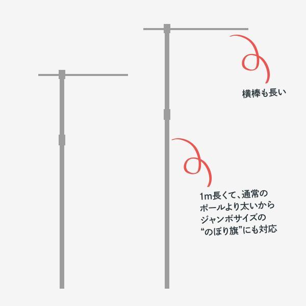 のぼりポール 4m 長いタイプ|goods-pro|04