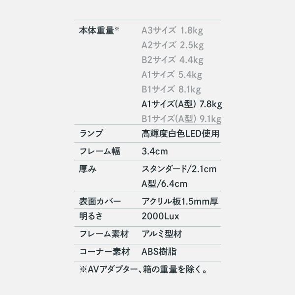 A型パネル らくらくLEDライトパネル A1サイズ goods-pro 07