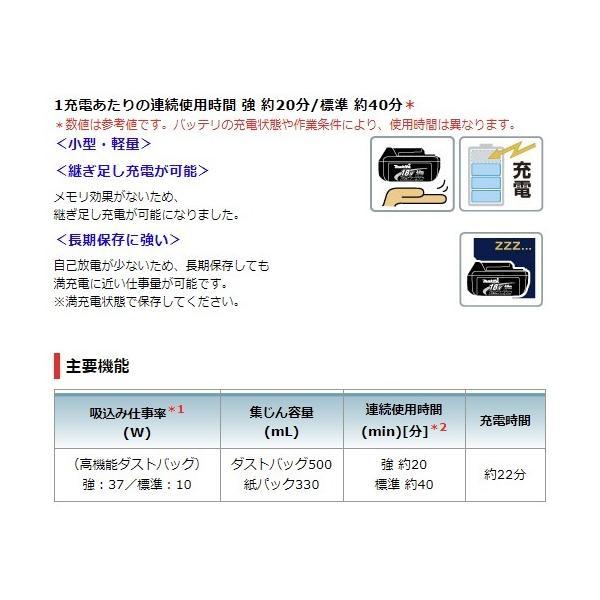 マキタ コードレス掃除機 CL182FDZW 18V 紙パック式 コードレス 急速充電器 充電式 クリーナー CL182FDRFW|goodtools|05