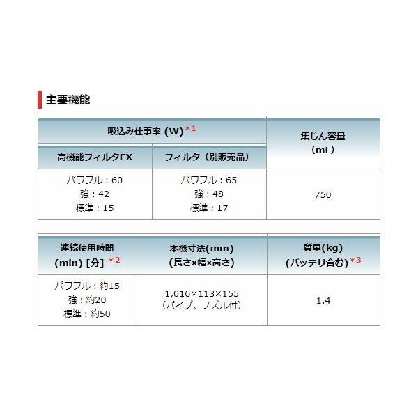 マキタ コードレス掃除機 18V カプセル式 CL281FDZW + サイクロン + 軽量バッテリー BL1820B + 静音充電器DC18SD オリジナルセット CL281FDFCW (軽量・静音ver)|goodtools|08