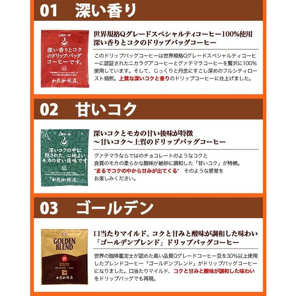 ドリップコーヒー コーヒー 100袋入りセット 7種類から選べるアソート福袋 珈琲 ドリップコーヒー コーヒー 珈琲 加藤珈琲|gourmetcoffee|03