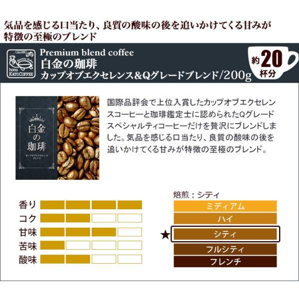 (200gVer)ピカイチ珈琲福袋(Cブル・金・ミスト・レジェ/各200g)/珈琲豆 コーヒー豆 コーヒー|gourmetcoffee|05