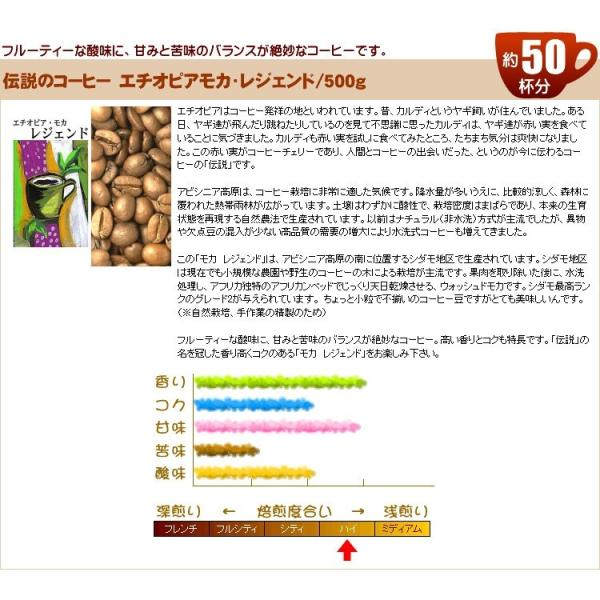魅惑の珈琲福袋(お菓子・レジェ・金・鯱)/珈琲豆|gourmetcoffee|02