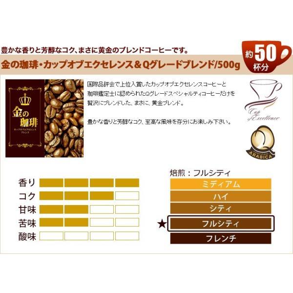 魅惑の珈琲福袋(お菓子・レジェ・金・鯱)/珈琲豆|gourmetcoffee|03