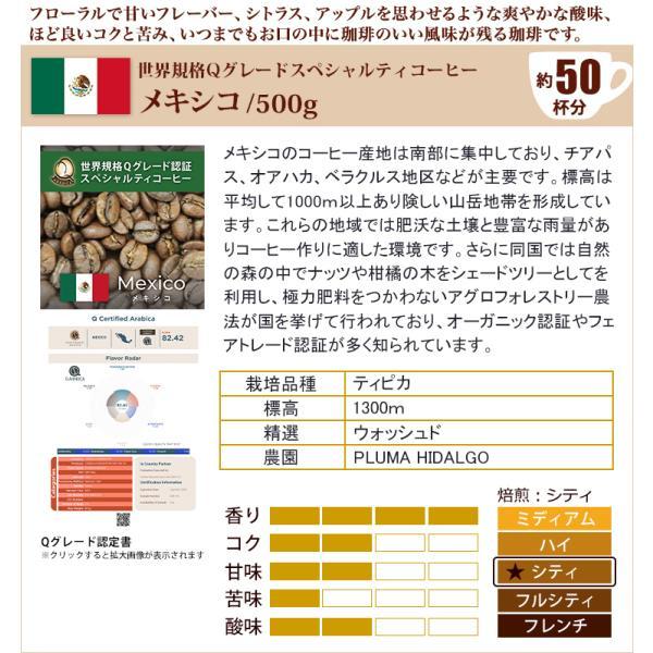 タイプ10(R)スペシャルティ珈琲大入り福袋(Qコス・Qグァテ・ラオス・Hパプア/各500g)/珈琲豆|gourmetcoffee|02