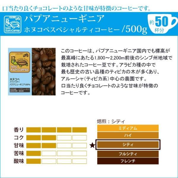 タイプ10(R)スペシャルティ珈琲大入り福袋(Qコス・Qグァテ・ラオス・Hパプア/各500g)/珈琲豆|gourmetcoffee|05