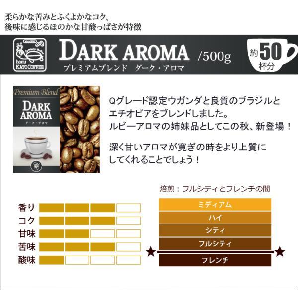 タイプ12(R)スペシャルティ珈琲大入り福袋(華・TSUBAKI・レジェ・Hパプア/各500g)/珈琲豆 gourmetcoffee 04