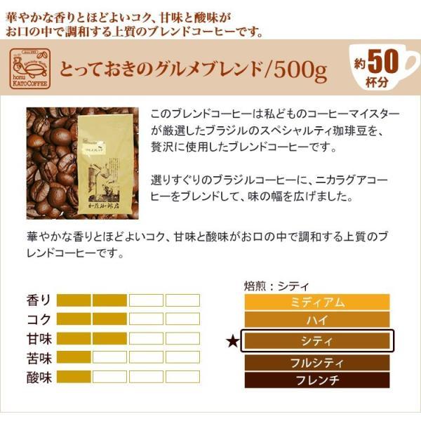 タイプ12(R)スペシャルティ珈琲大入り福袋(華・TSUBAKI・レジェ・Hパプア/各500g)/珈琲豆 gourmetcoffee 05