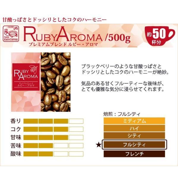 タイプ13(R)スペシャルティ珈琲大入り福袋(Qホン・夏・◆7月◆・赤/各500g)/珈琲豆|gourmetcoffee|03