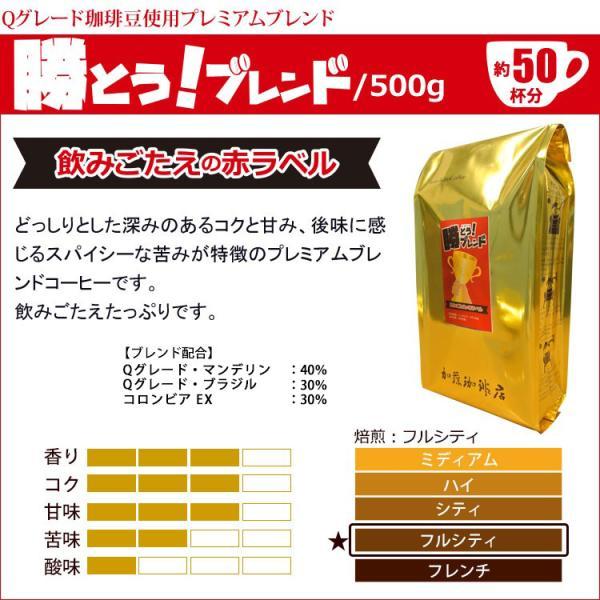 タイプ13(R)スペシャルティ珈琲大入り福袋(Qホン・夏・◆7月◆・赤/各500g)/珈琲豆|gourmetcoffee|05