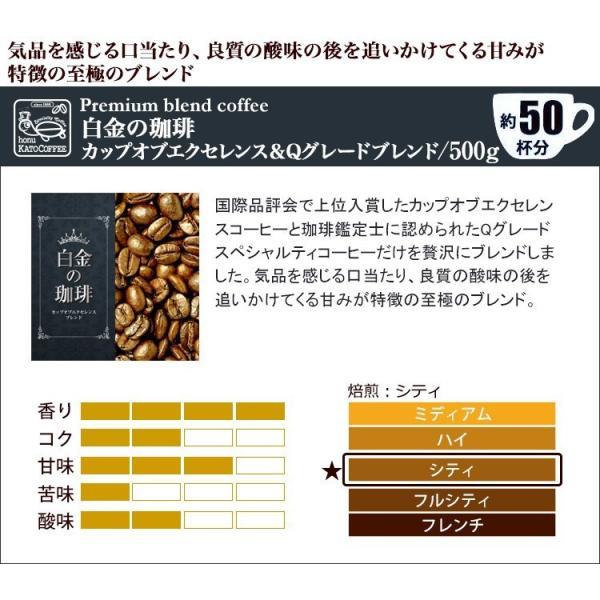 至高の福袋(COEDB×2・金・白金・鯱・白鯱/各500g) gourmetcoffee 06