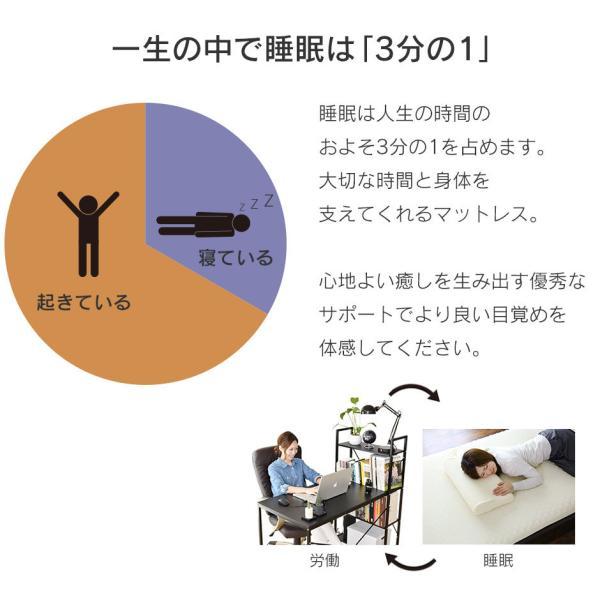 高反発マットレス フォームマットレス 枕付き シングル ベッドマットレス 厚さ10cm 敷き布団 敷布団 ベッドマット (高反発マットレス-S)(ドリス) grazia-doris 04
