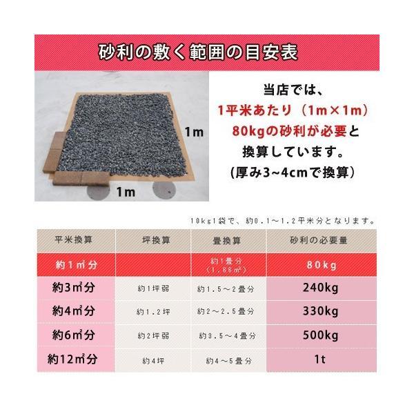 砂利 白砕石 ホワイトロック 約1.5cm 10kg greenarts-online 06