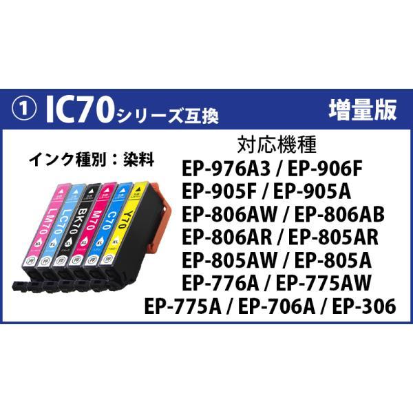 インク福袋 欲しい色が12個えらべる! インクカートリッジ プリンターインク BCI-326+325/5MP BCI-321+320/5MP BCI-7e+9/5MP IC6CL50 IC6CL32 BCI-351|greenlabel|06