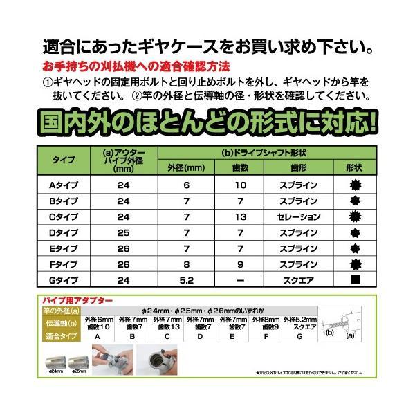 草刈り機 HRK-GCASE-G 交換 部品 ギヤケースASSY Gタイプ 平城商事|greentime|04