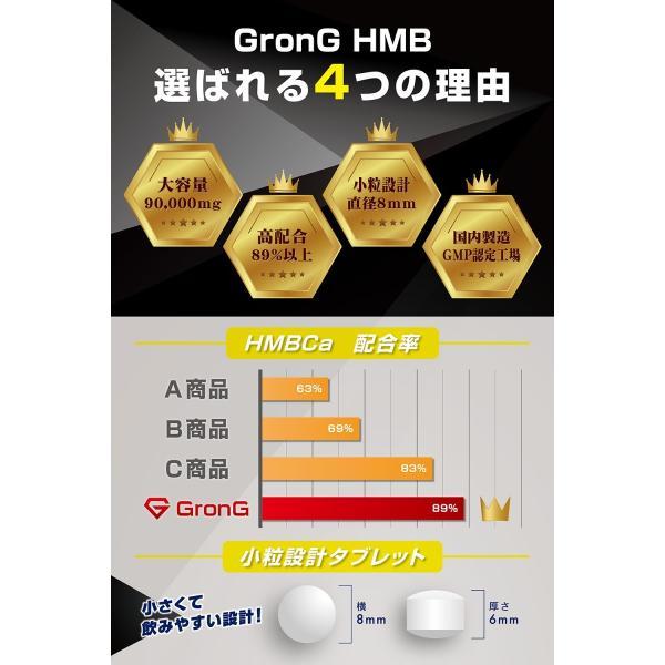 GronG(グロング) HMB サプリメント 国産 タブレットタイプ 360粒 90000mg 配合率89%以上|grong|04