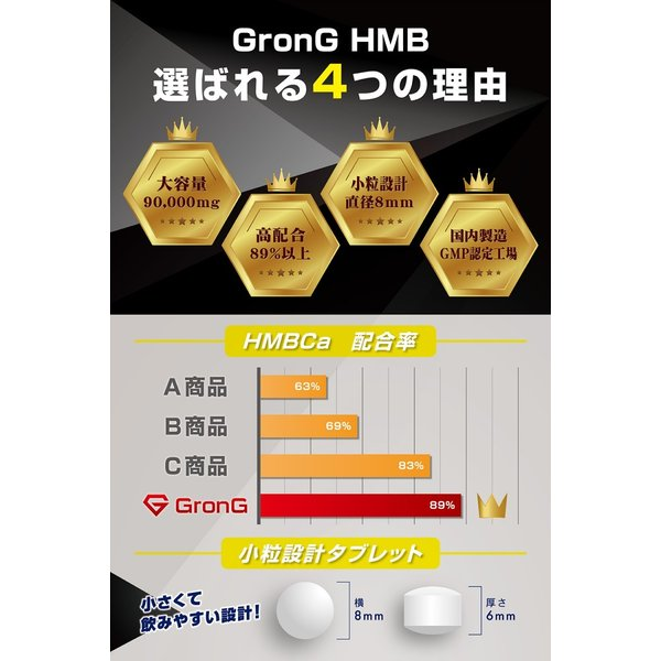 GronG(グロング) プロテイン ココア風味 1kg HMB セット ホエイプロテイン100 国産 WPC おきかえダイエット 筋トレ grong 10