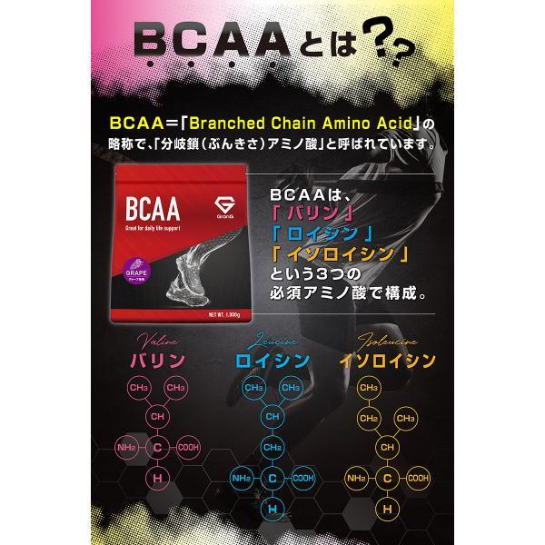 【1000円クーポン】GronG(グロング) BCAA 含有率84% グレープ 風味 1kg (100食分)  分岐鎖アミノ酸 サプリメント 国産|grong|05